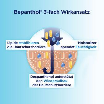 Bepanthol® Körperlotion für empfindliche Haut Pumpspender